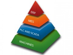 Výrobní MES systémy